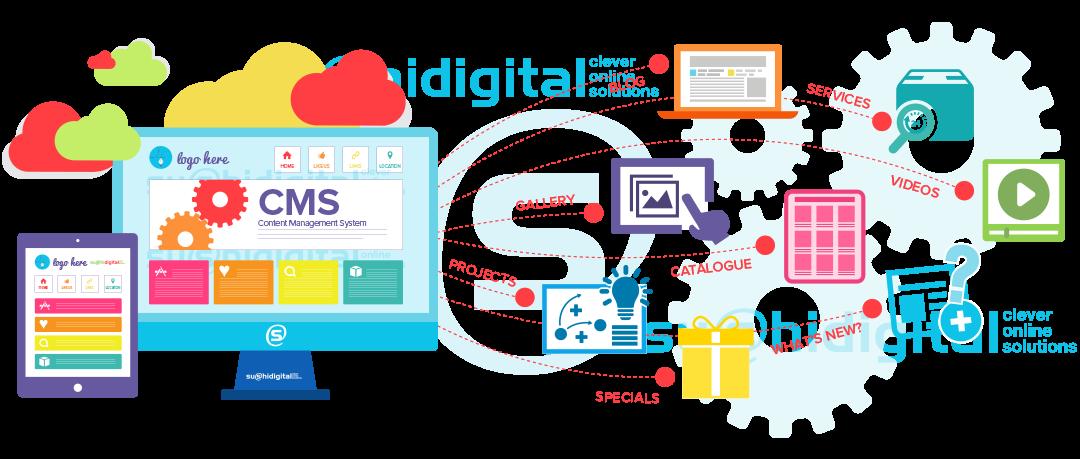 Content Management System Or Cms Website Design Inexpanse Com